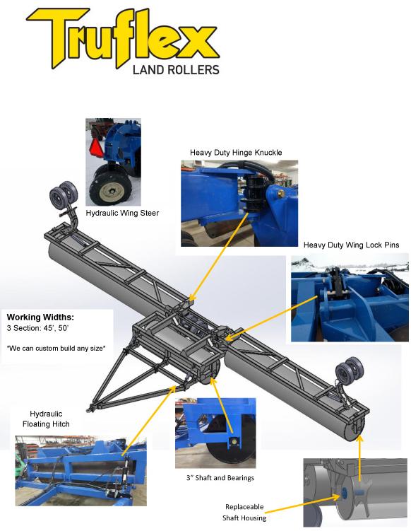 TruFlex land rollers
